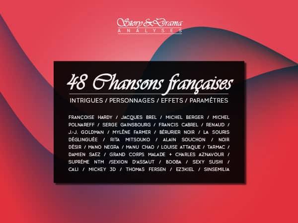 Analyse de 48 chansons françaises (ou comment écrire des paroles de chanson)